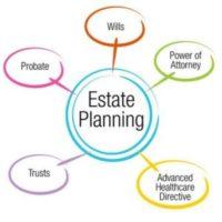 Estate Planning: Preparing Ahead of the Future